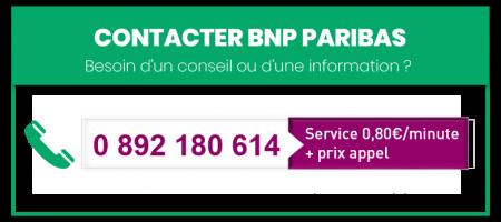 numero bnp